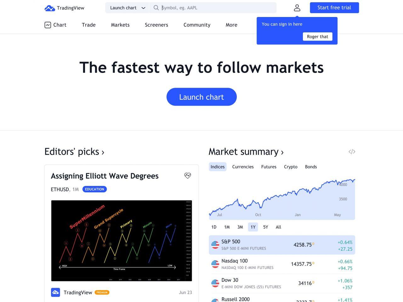 https://goodkarma.capital/wp-content/uploads/2021/06/TradingView-1280x960.jpg